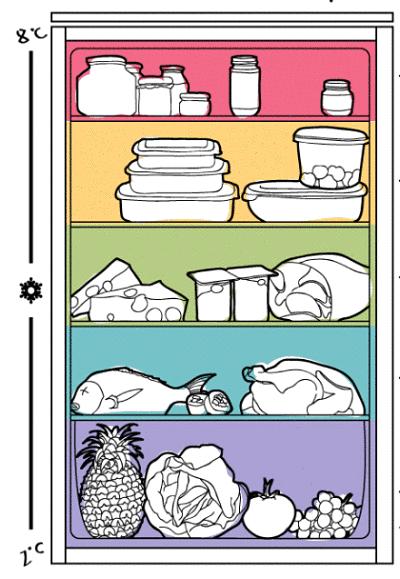 mantener el frigorífico