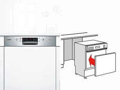 lavavajillas integrables
